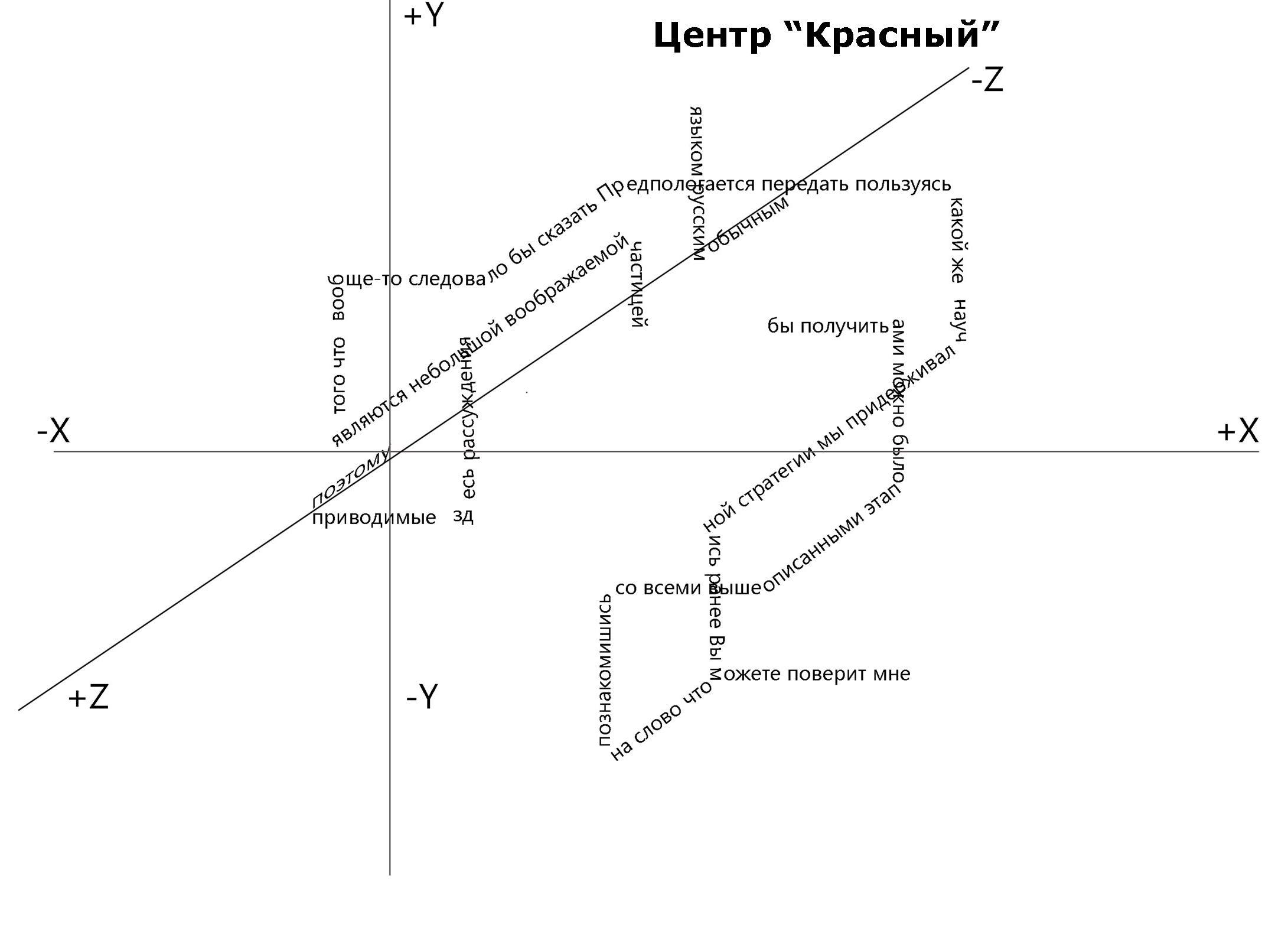 Выставка Сергея Лоцманова «0/0%»